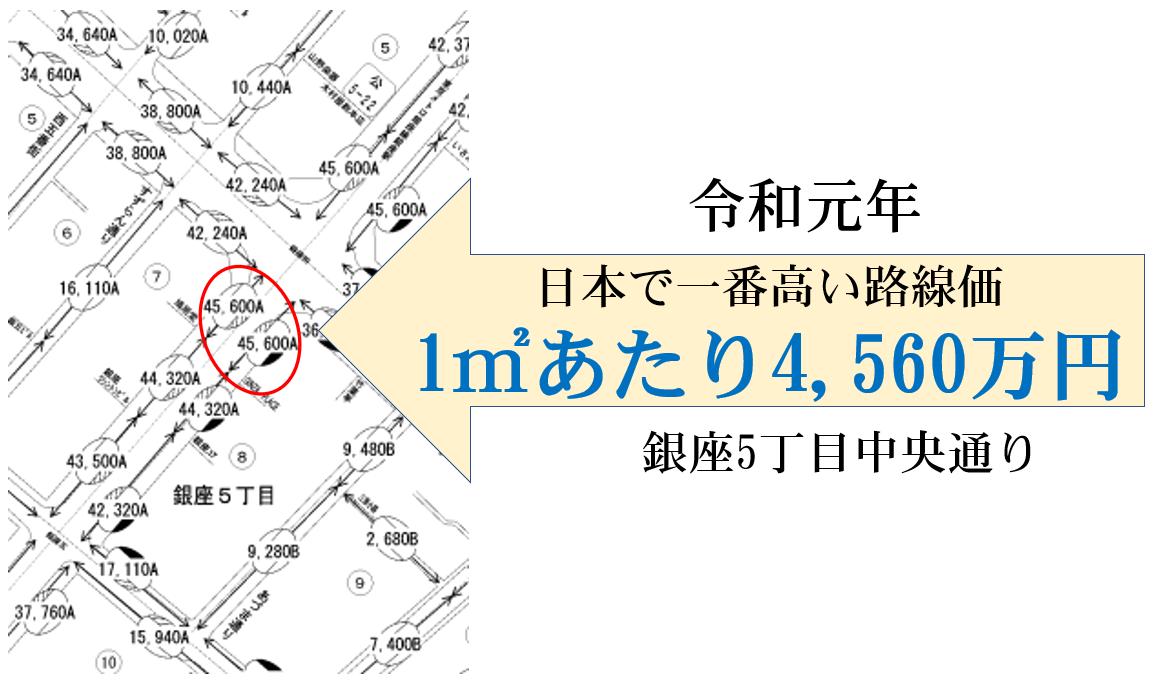 日本で一番高い路線価、銀座、鳩居堂前、4560万円